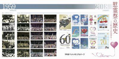 2018.7.22 動物慰霊祭大法要 歴史