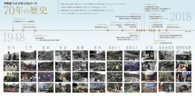 2018.7.22 動物慰霊祭大法要 歴史2